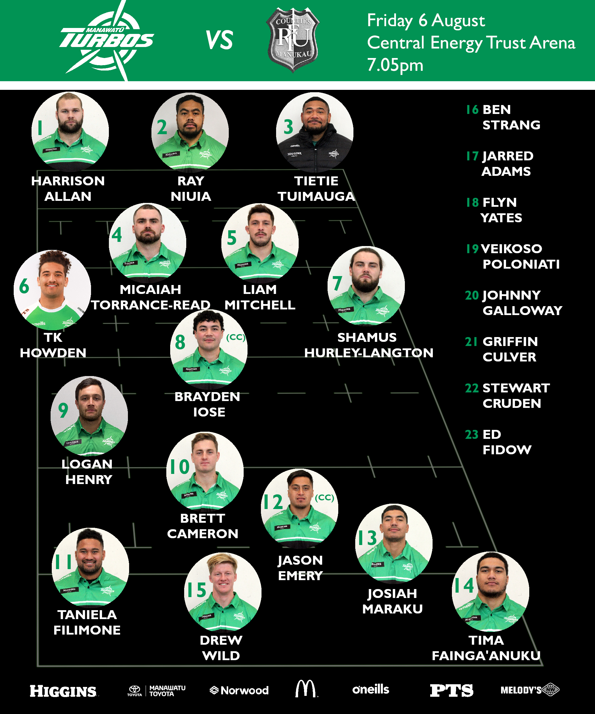 FRESH FACES FOR FIRST FIXTURE